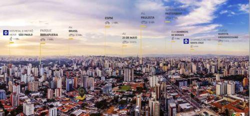 Vila Clementino - São Paulo